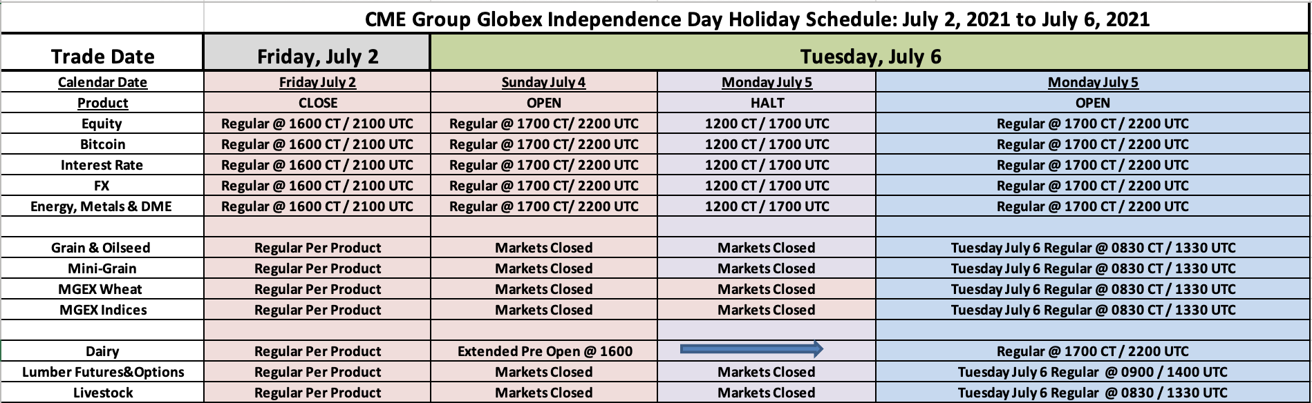 CME - Independence Day Holiday Schedule - July 2 - 6, 2021-1