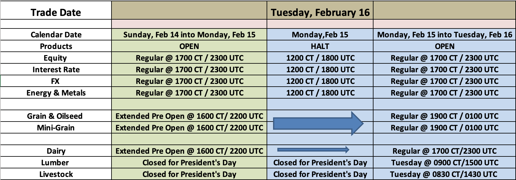 CME Group - Martin Luther King Day Holiday Schedule January 15 - 19, 2021