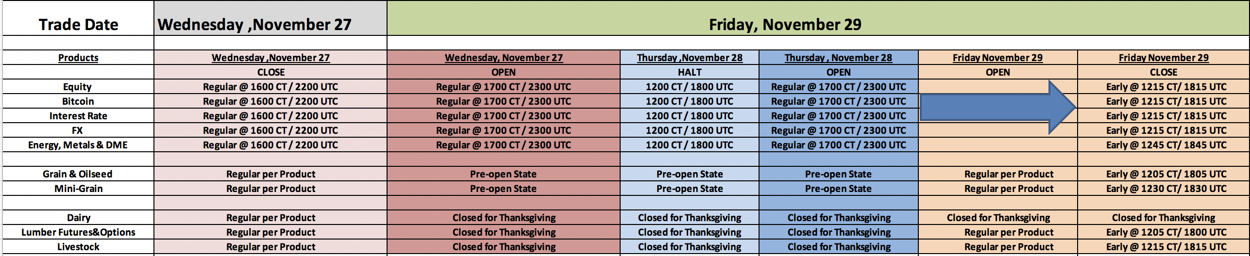 CME Group Globex - Thanksgiving Holiday Schedule - November 27 -29, 2019