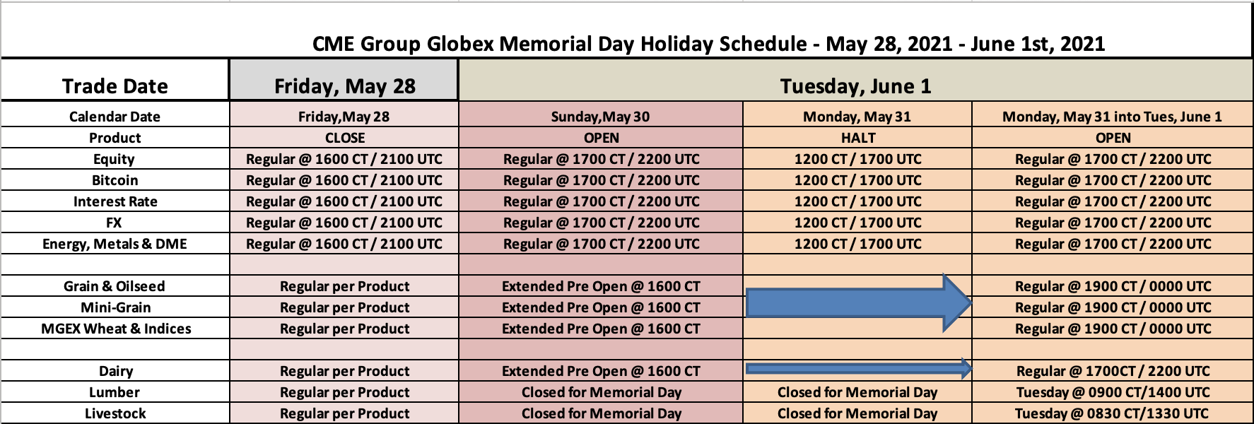 CME Group Globex Memorial Day Holiday Schedule - May 28, 2021 - June 1st, 2021-1